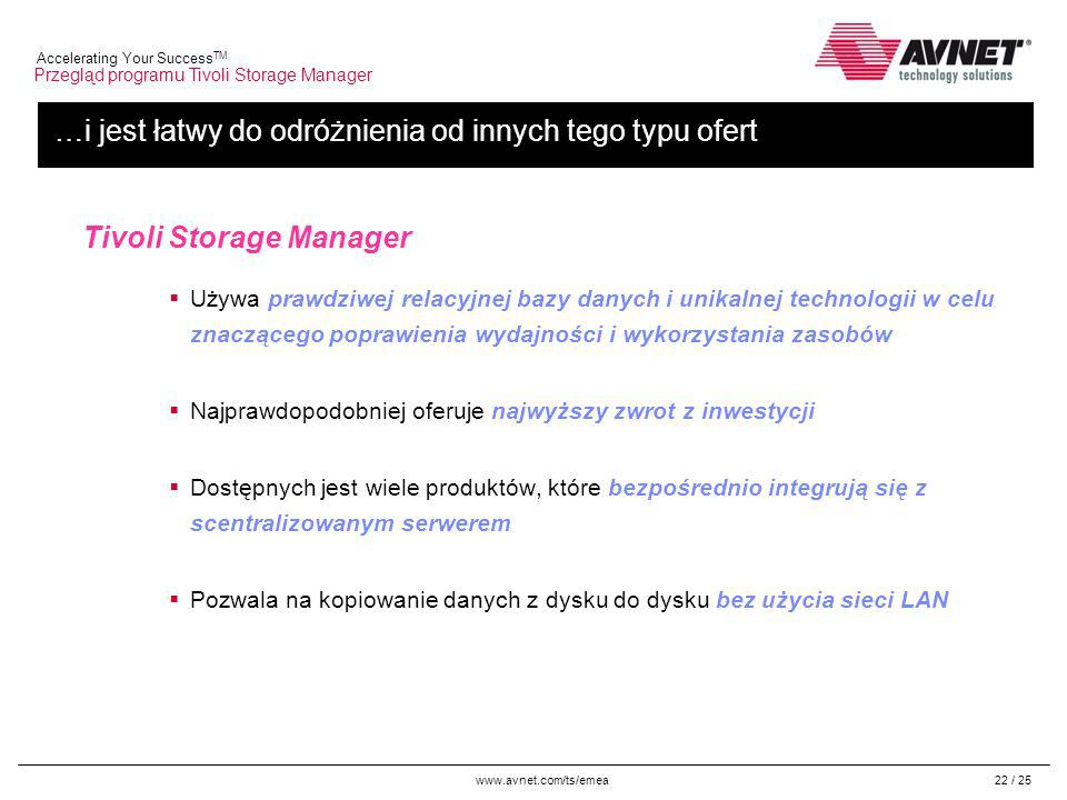 www.avnet.com/ts/emea Accelerating Your Success TM 22 / 25 …i jest łatwy do odróżnienia od innych tego typu ofert Używa prawdziwej relacyjnej bazy dan
