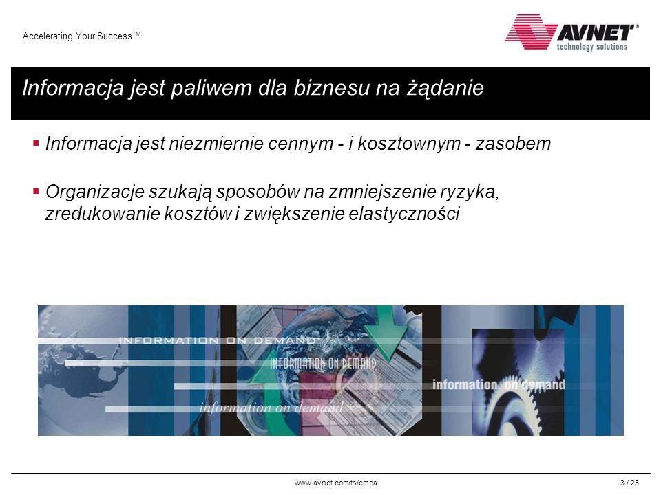 www.avnet.com/ts/emea Accelerating Your Success TM 24 / 25 Podsumowując: zarządzanie pamięcią masową za pomocą produktu IBM Tivoli Storage Manager może znacząco wpłynąć na zyski przedsiębiorstwa Scentralizowane tworzenie kopii zapasowych i odtwarzanie Ochrona danych w oparciu o technologie smart-move i smart-store pozwalające na szybsze tworzenie i odtwarzanie kopii zapasowych oraz zmniejszające wykorzystanie sieci i pamięci masowej Zautomatyzowane archiwizowanie i pobieranie danych Możliwość prostego zabezpieczania i zarządzania dokumentami, które muszą być przechowywane przez określony czas Zautomatyzowane, wysoko wydajne odtwarzanie po awarii wykorzystujące strategie Pozwala na zachowanie ciągłości operacji biznesowych po wystąpieniu awarii, redukując ryzyko wystąpienia błędu człowieka lub konieczność dodania dodatkowych zasobów Ochrona aplikacji w reżimie 24x365 Aplikacje biznesowe mogą działać bez przerw lub z krótką przerwą Podsumowanie korzyści