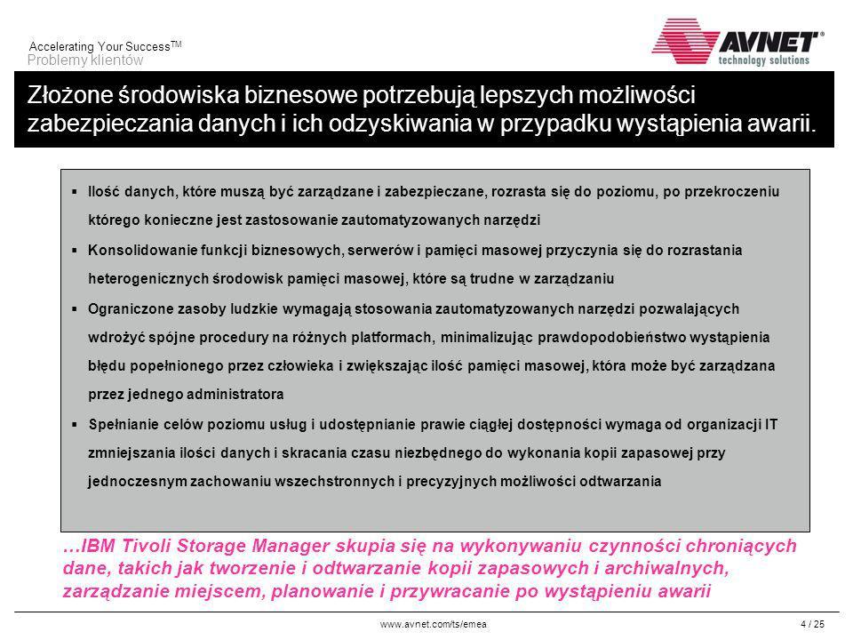 www.avnet.com/ts/emea Accelerating Your Success TM 25 / 25