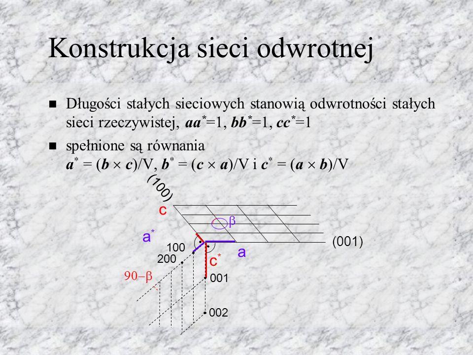 Konstrukcja sieci odwrotnej Długości stałych sieciowych stanowią odwrotności stałych sieci rzeczywistej, aa * =1, bb * =1, cc * =1 spełnione są równania a * = (b c)/V, b * = (c a)/V i c * = (a b)/V c c*c* a a*a* (001) (100) 001 002 100 200
