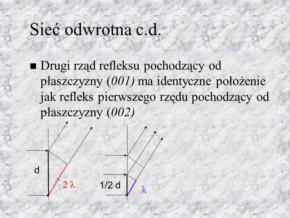 Sieć odwrotna c.d.