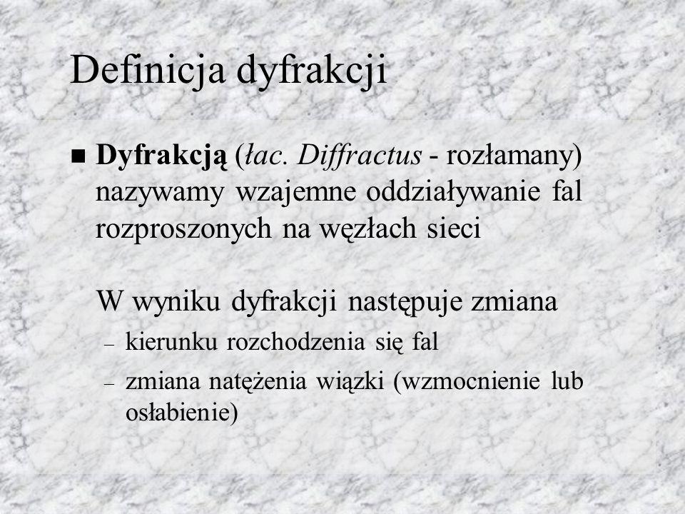 Definicja dyfrakcji Dyfrakcją (łac.