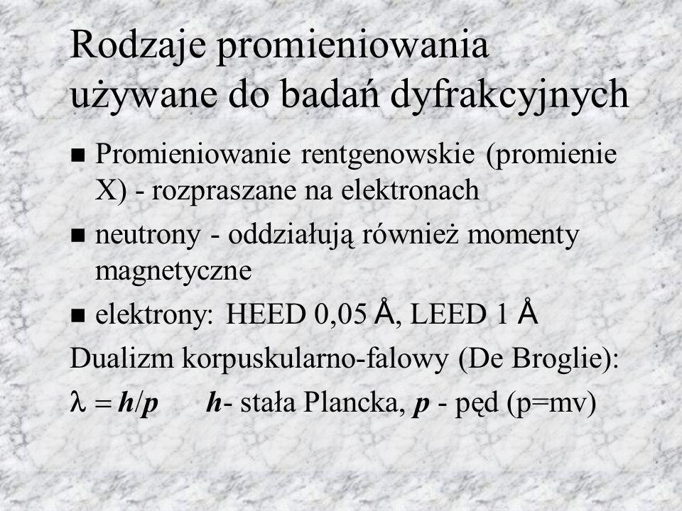 Promieniowanie rentgenowskie (promienie X) - rozpraszane na elektronach neutrony - oddziałują również momenty magnetyczne elektrony: HEED 0,05 Å, LEED 1 Å Dualizm korpuskularno-falowy (De Broglie): h/ph- stała Plancka, p - pęd (p=mv) Rodzaje promieniowania używane do badań dyfrakcyjnych