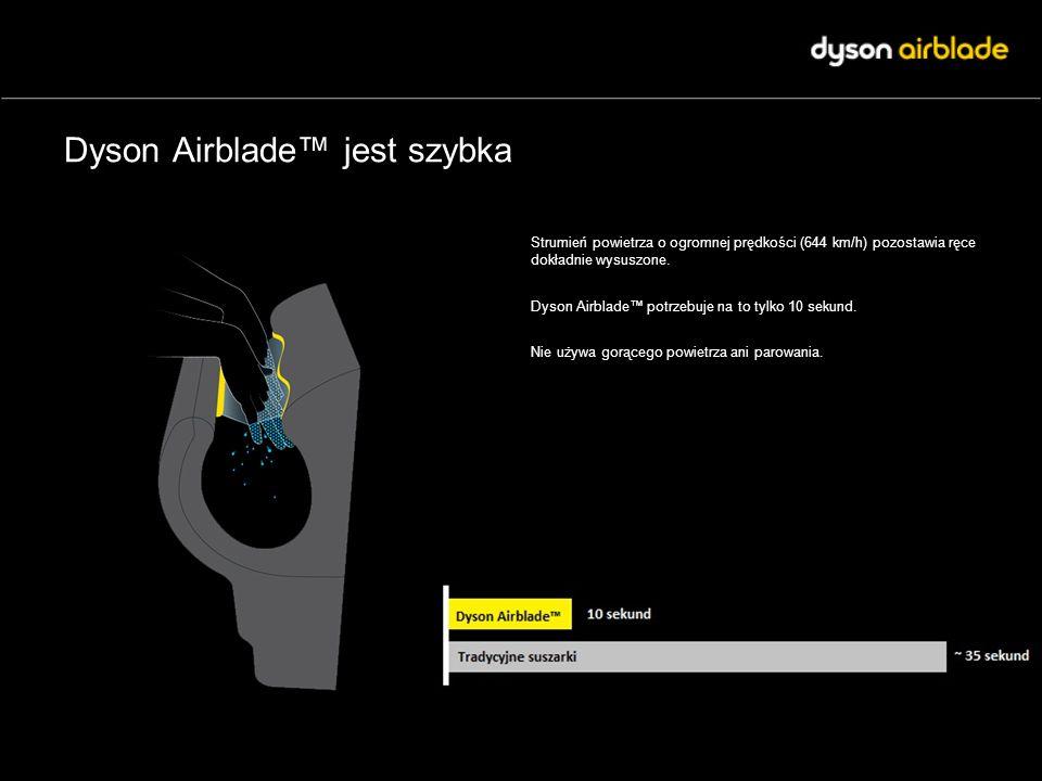 Dyson Airblade jest szybka Strumień powietrza o ogromnej prędkości (644 km/h) pozostawia ręce dokładnie wysuszone. Dyson Airblade potrzebuje na to tyl