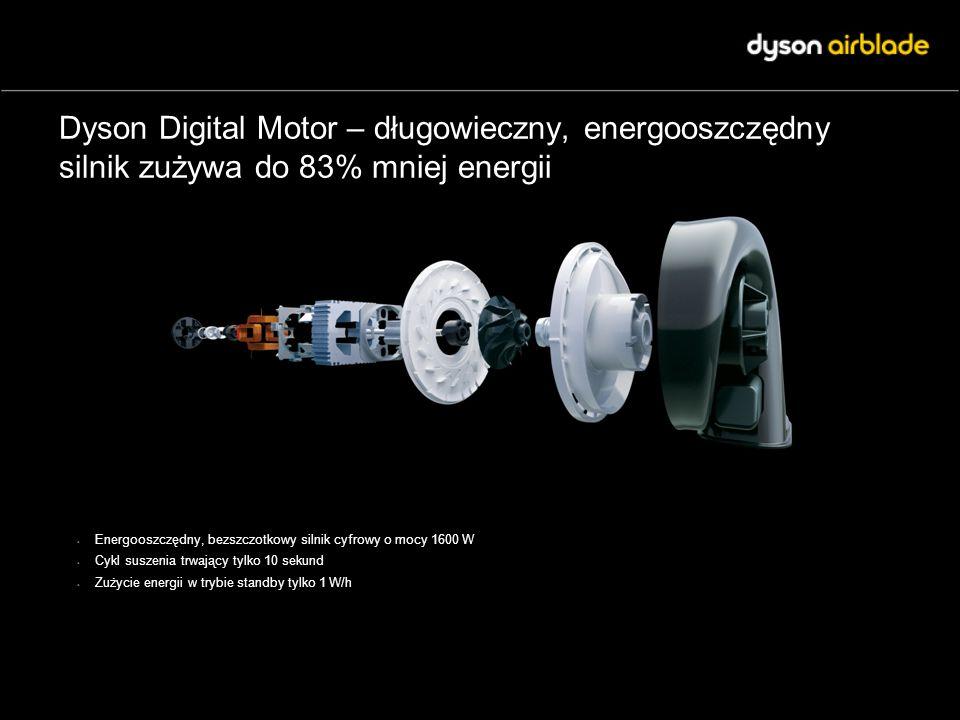 Dyson Digital Motor – długowieczny, energooszczędny silnik zużywa do 83% mniej energii Energooszczędny, bezszczotkowy silnik cyfrowy o mocy 1600 W Cyk