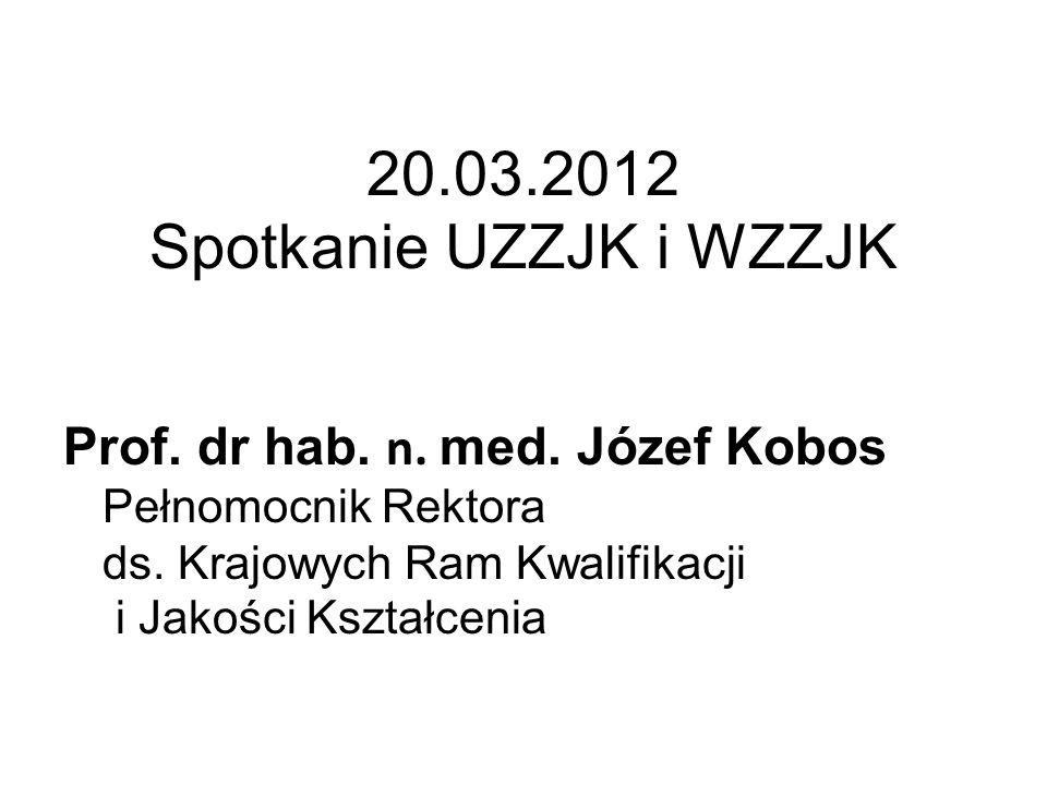 20.03.2012 Spotkanie UZZJK i WZZJK Prof.dr hab. n.
