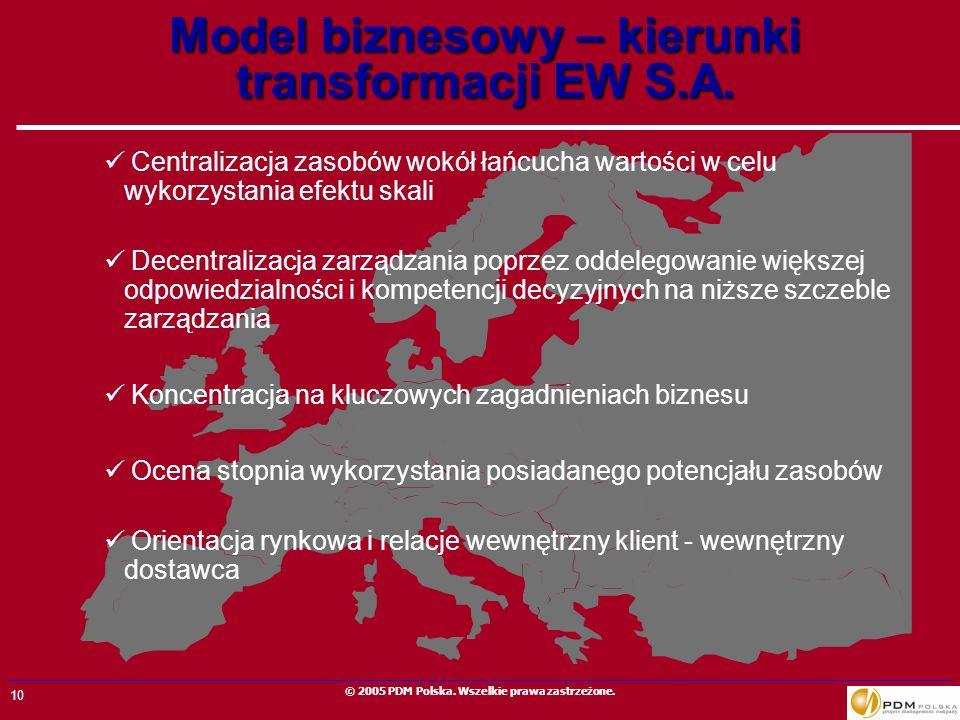 10 © 2005 PDM Polska. Wszelkie prawa zastrzeżone. Centralizacja zasobów wokół łańcucha wartości w celu wykorzystania efektu skali Decentralizacja zarz