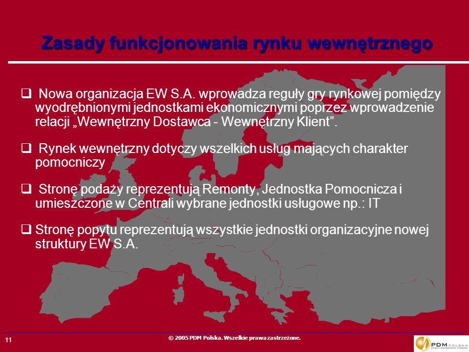 11 © 2005 PDM Polska. Wszelkie prawa zastrzeżone. Nowa organizacja EW S.A. wprowadza reguły gry rynkowej pomiędzy wyodrębnionymi jednostkami ekonomicz