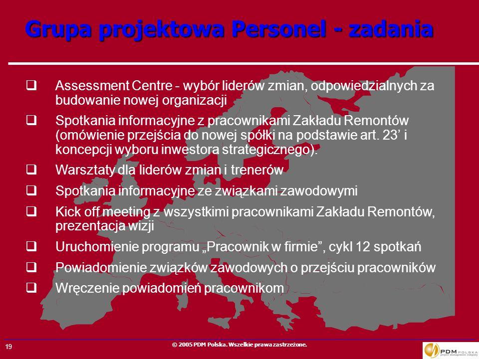 19 © 2005 PDM Polska. Wszelkie prawa zastrzeżone. Assessment Centre - wybór liderów zmian, odpowiedzialnych za budowanie nowej organizacji Spotkania i