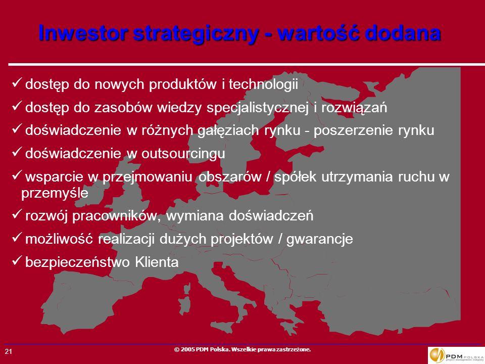 21 © 2005 PDM Polska. Wszelkie prawa zastrzeżone. dostęp do nowych produktów i technologii dostęp do zasobów wiedzy specjalistycznej i rozwiązań doświ