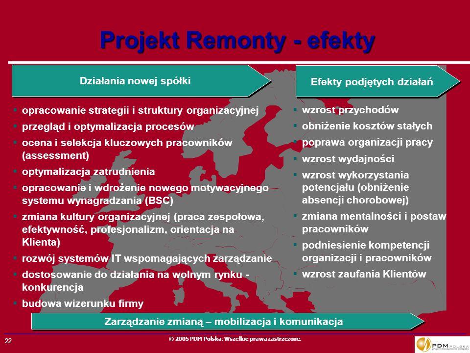 22 © 2005 PDM Polska. Wszelkie prawa zastrzeżone. Zarządzanie zmianą – mobilizacja i komunikacja Działania nowej spółki opracowanie strategii i strukt