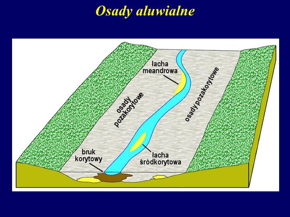 Osady aluwialne