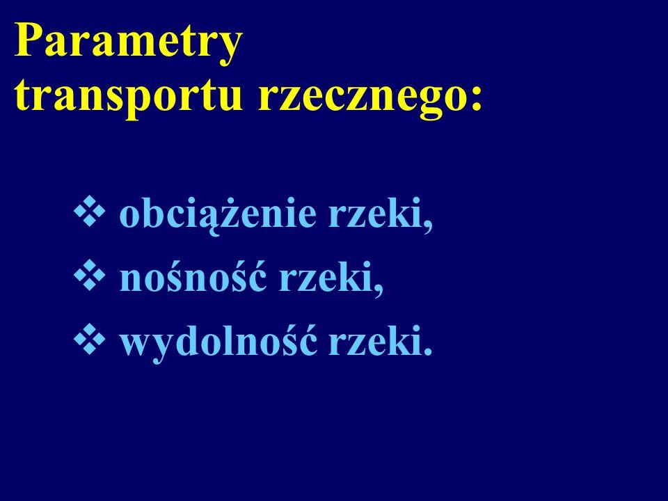 Parametry transportu rzecznego: obciążenie rzeki, nośność rzeki, wydolność rzeki.