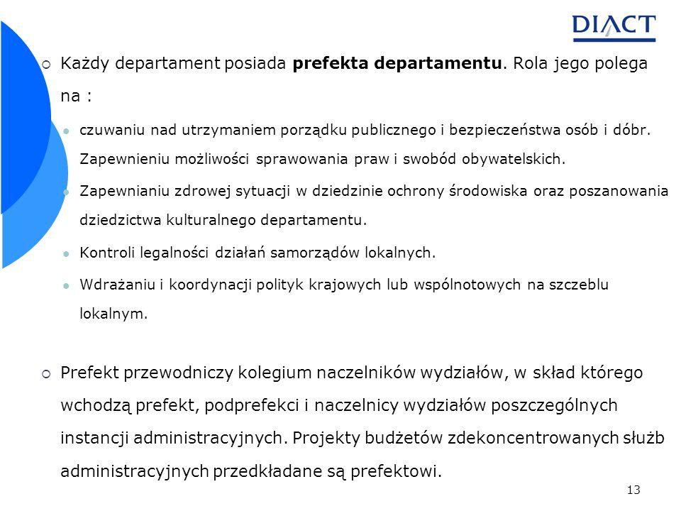 13 Każdy departament posiada prefekta departamentu. Rola jego polega na : czuwaniu nad utrzymaniem porządku publicznego i bezpieczeństwa osób i dóbr.