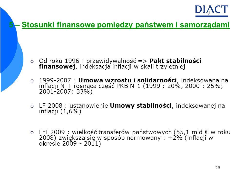 26 5 – Stosunki finansowe pomiędzy państwem i samorządami Od roku 1996 : przewidywalność => Pakt stabilności finansowej, indeksacja inflacji w skali trzyletniej 1999-2007 : Umowa wzrostu i solidarności, indeksowana na inflacji N + rosnąca część PKB N-1 (1999 : 20%, 2000 : 25%; 2001-2007: 33%) LF 2008 : ustanowienie Umowy stabilności, indeksowanej na inflacji (1,6%) LFI 2009 : wielkość transferów państwowych (55,1 mld w roku 2008) zwiększa się w sposób normowany : +2% (inflacji w okresie 2009 - 2011)