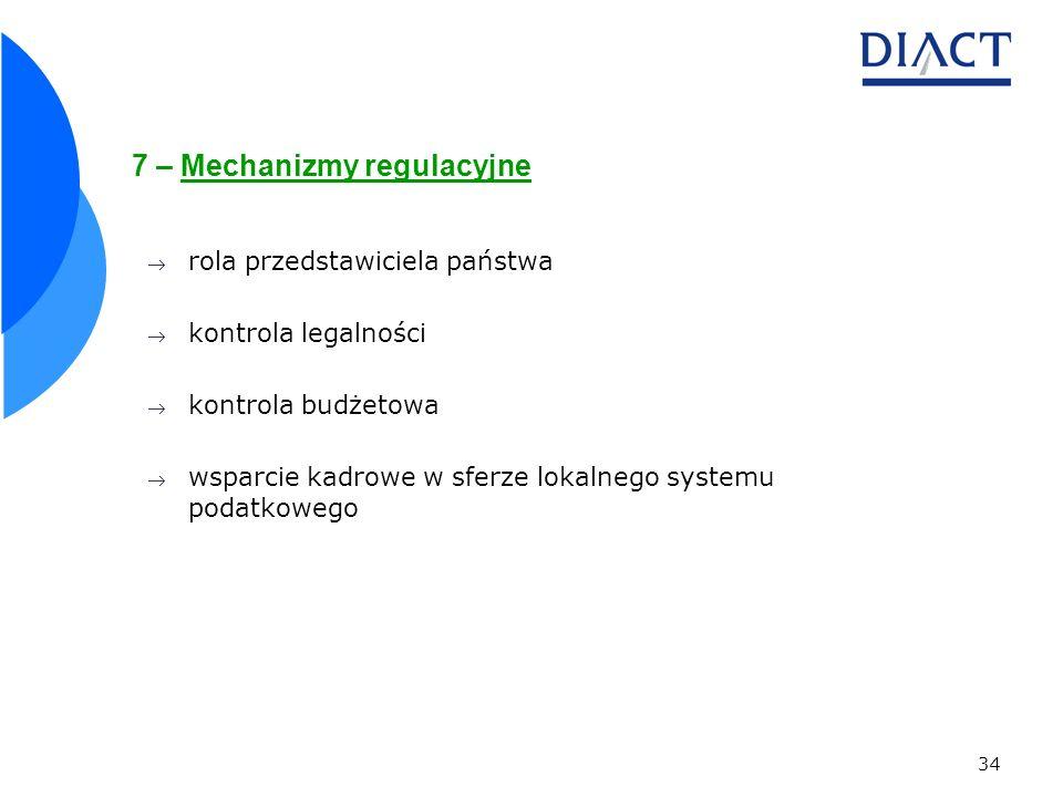 34 7 – Mechanizmy regulacyjne rola przedstawiciela państwa kontrola legalności kontrola budżetowa wsparcie kadrowe w sferze lokalnego systemu podatkowego