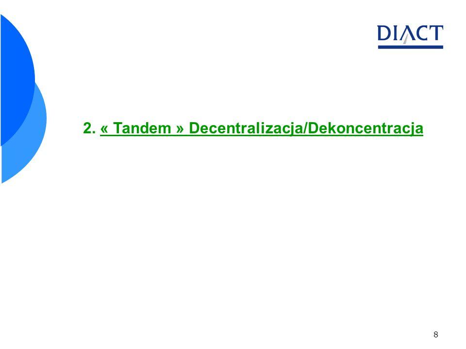 8 2. « Tandem » Decentralizacja/Dekoncentracja
