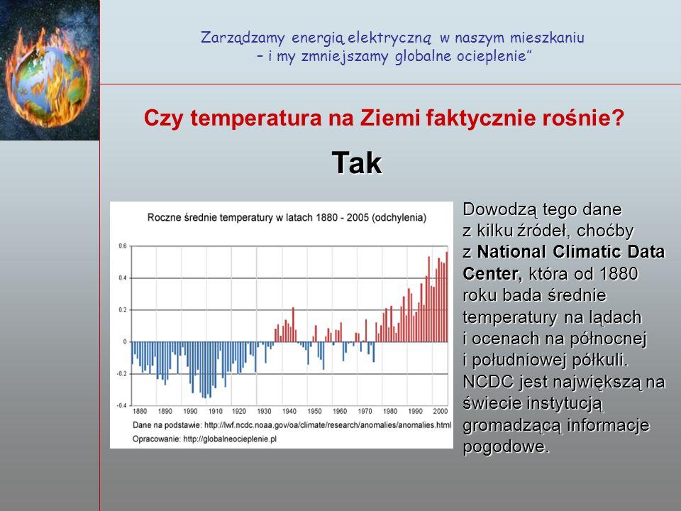 Zarządzamy energią elektryczną w naszym mieszkaniu – i my zmniejszamy globalne ocieplenie Czy temperatura na Ziemi faktycznie rośnie? Dowodzą tego dan