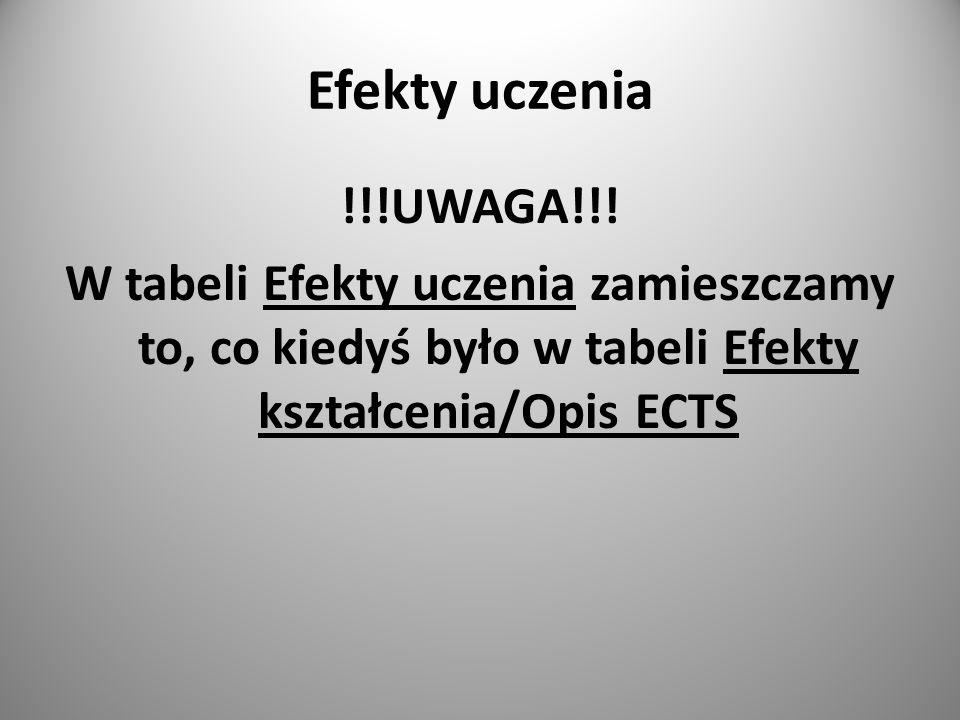 Efekty uczenia !!!UWAGA!!! W tabeli Efekty uczenia zamieszczamy to, co kiedyś było w tabeli Efekty kształcenia/Opis ECTS