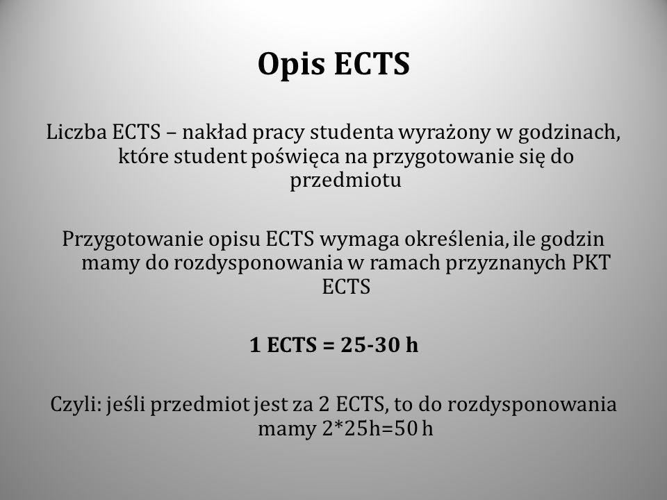 Opis ECTS Liczba ECTS – nakład pracy studenta wyrażony w godzinach, które student poświęca na przygotowanie się do przedmiotu Przygotowanie opisu ECTS