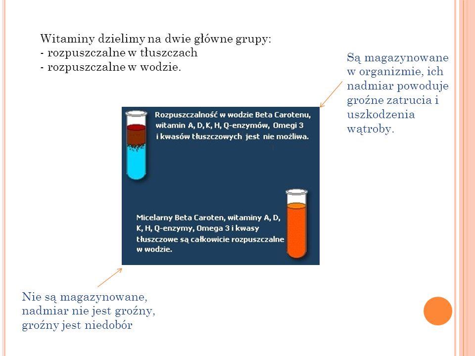 Witaminy dzielimy na dwie główne grupy: - rozpuszczalne w tłuszczach - rozpuszczalne w wodzie. Są magazynowane w organizmie, ich nadmiar powoduje groź