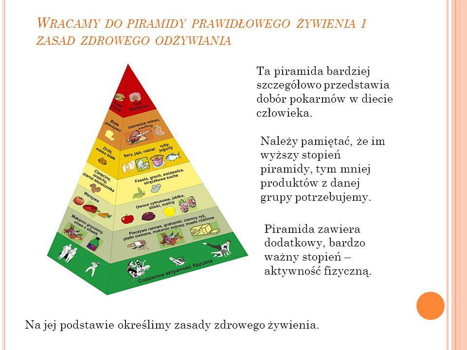 W RACAMY DO PIRAMIDY PRAWIDŁOWEGO ŻYWIENIA I ZASAD ZDROWEGO ODŻYWIANIA Ta piramida bardziej szczegółowo przedstawia dobór pokarmów w diecie człowieka.