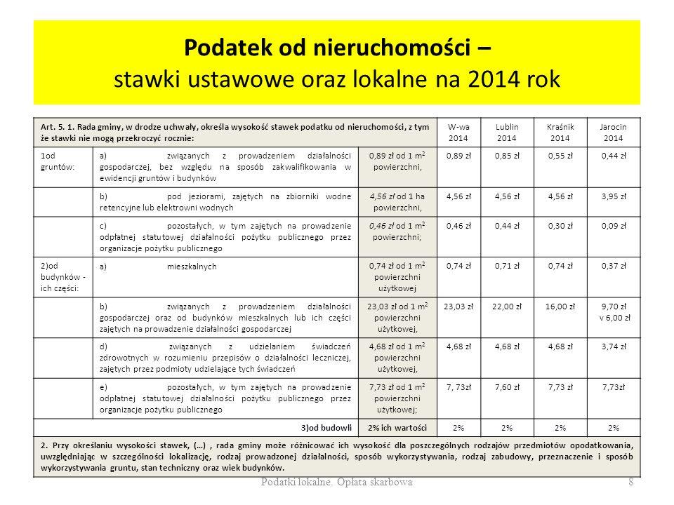Podatek od nieruchomości – stawki ustawowe oraz lokalne na 2014 rok Art.