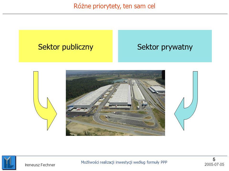55 Możliwości realizacji inwestycji według formuły PPP 2005-07-05 Ireneusz Fechner Sektor publiczny Sektor prywatny Różne priorytety, ten sam cel
