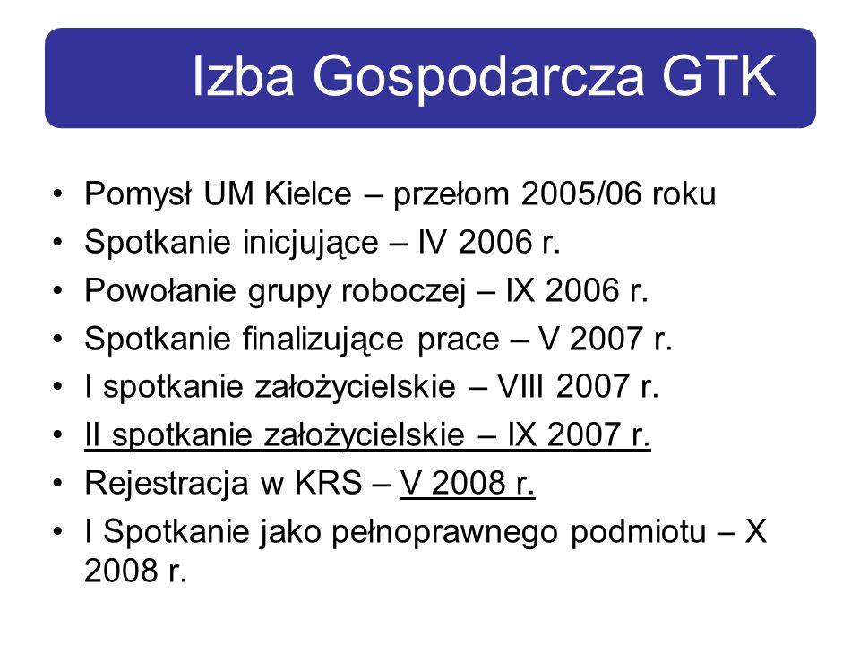 Izba Gospodarcza GTK Pomysł UM Kielce – przełom 2005/06 roku Spotkanie inicjujące – IV 2006 r. Powołanie grupy roboczej – IX 2006 r. Spotkanie finaliz