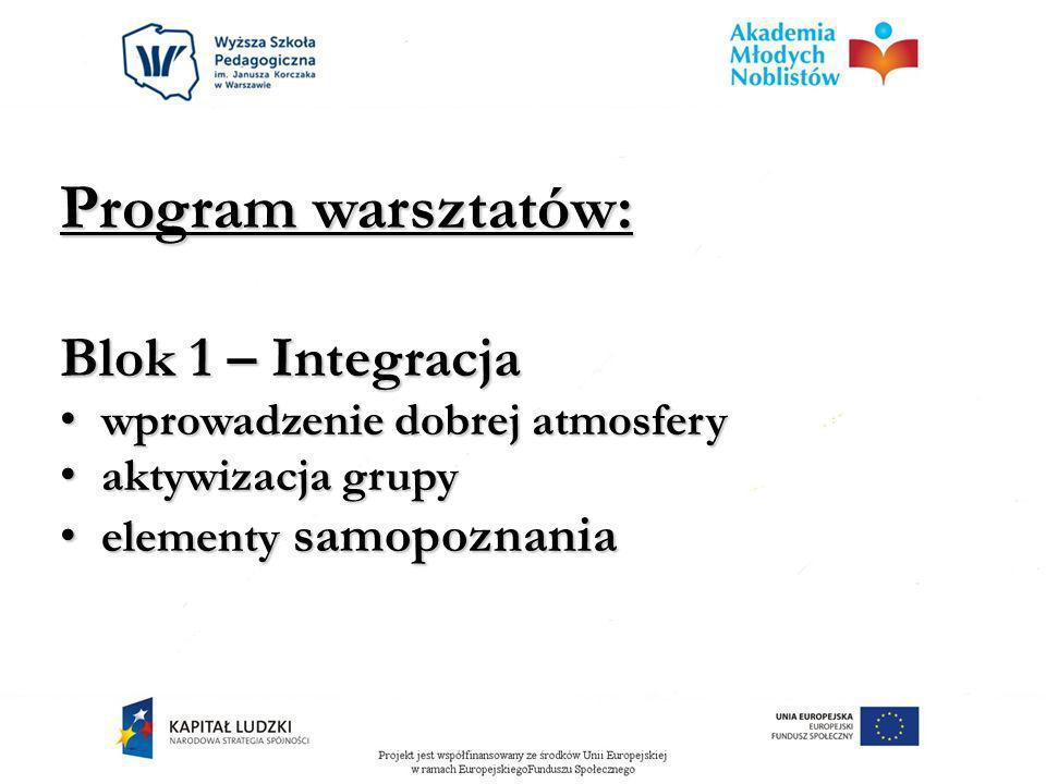 Program warsztatów: Blok 1 – Integracja wprowadzenie dobrej atmosfery wprowadzenie dobrej atmosfery aktywizacja grupy aktywizacja grupy elementy samop
