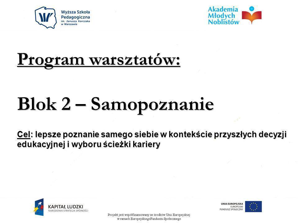 Program warsztatów: Blok 2 – Samopoznanie Cel: lepsze poznanie samego siebie w kontekście przyszłych decyzji edukacyjnej i wyboru ścieżki kariery