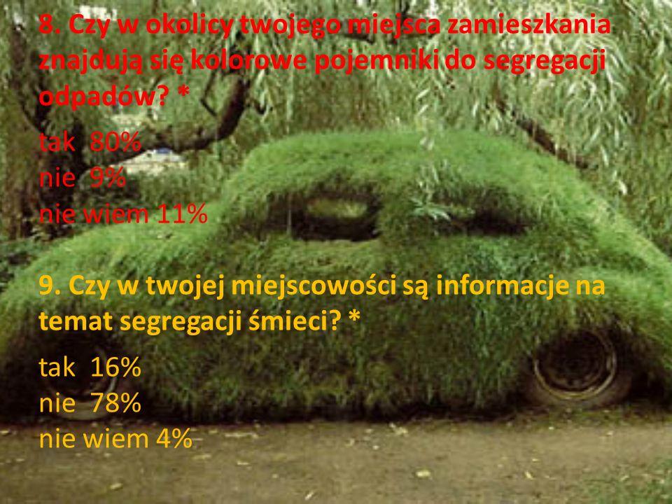 8. Czy w okolicy twojego miejsca zamieszkania znajdują się kolorowe pojemniki do segregacji odpadów? * tak 80% nie 9% nie wiem 11% 9. Czy w twojej mie