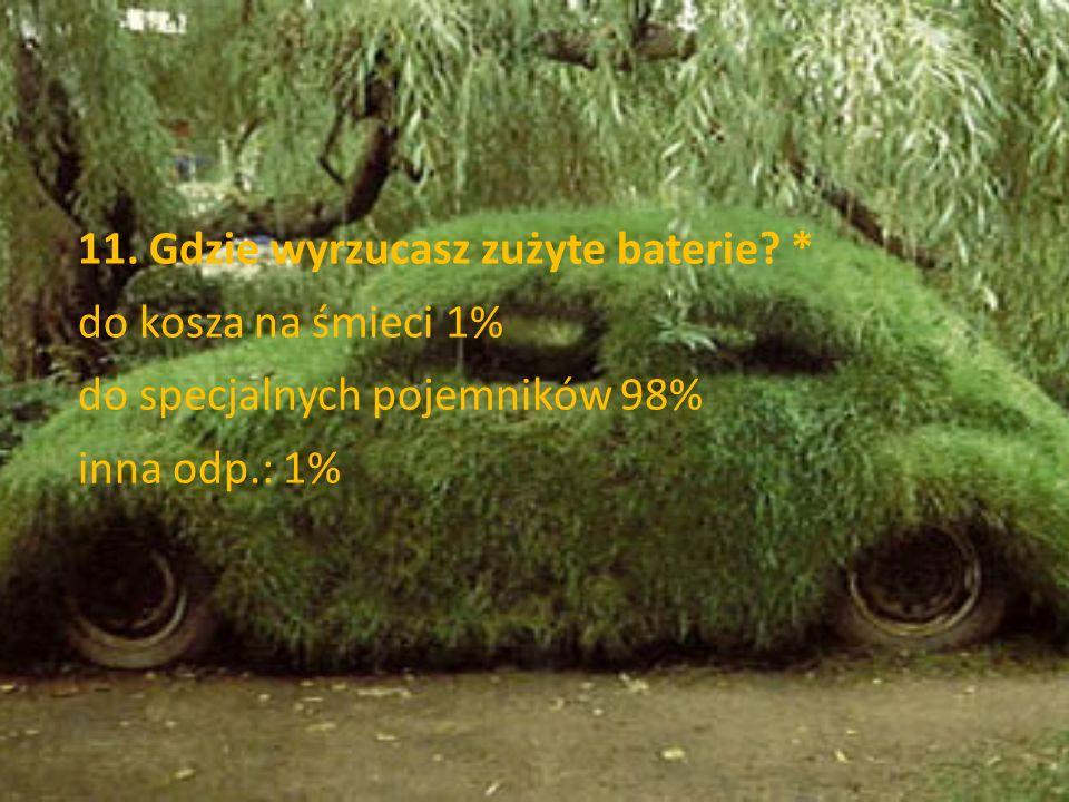 11. Gdzie wyrzucasz zużyte baterie? * do kosza na śmieci 1% do specjalnych pojemników 98% inna odp.: 1%