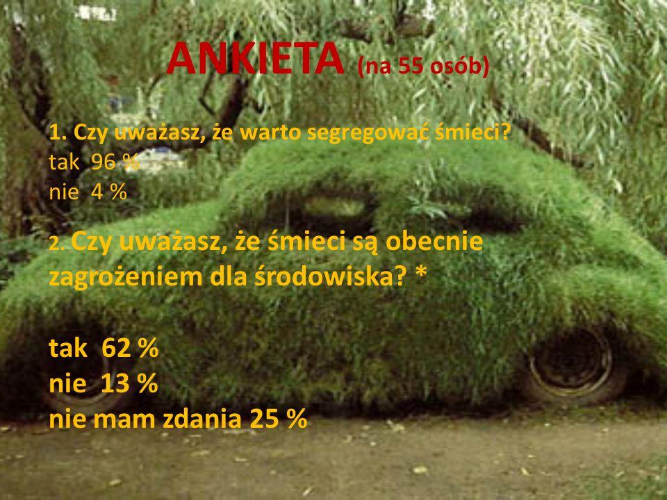 2. Czy uważasz, że śmieci są obecnie zagrożeniem dla środowiska? * tak 62 % nie 13 % nie mam zdania 25 % ANKIETA (na 55 osób) 1. Czy uważasz, że warto