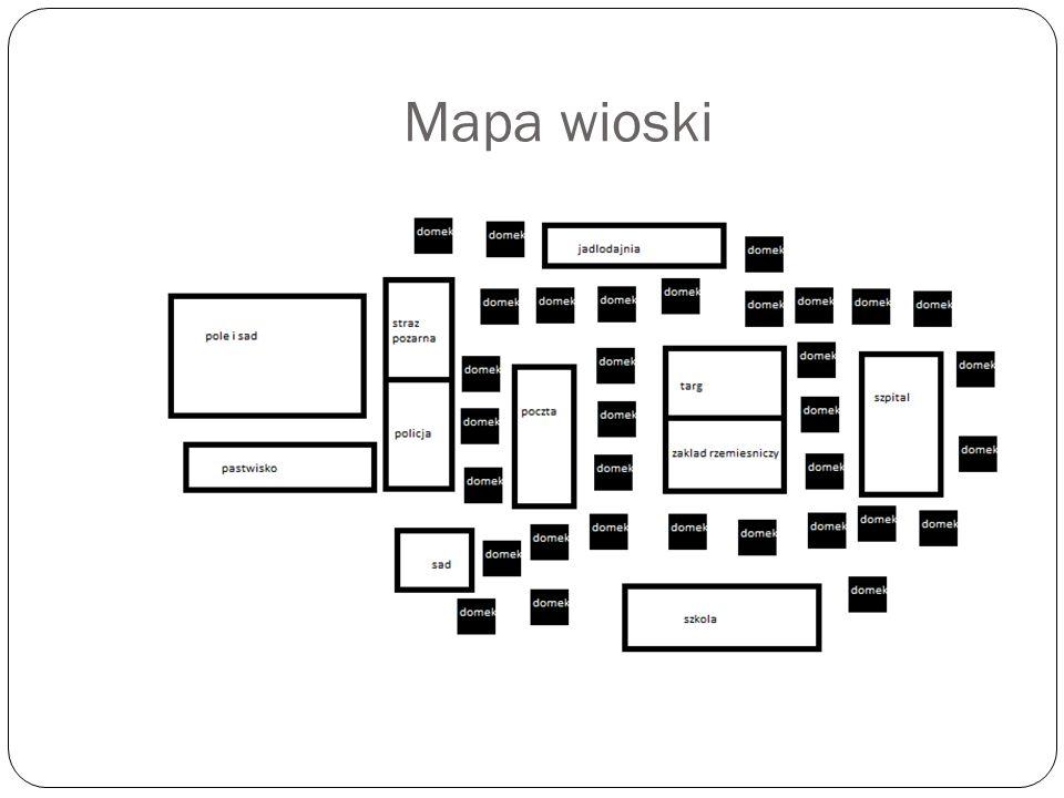 Mapa wioski