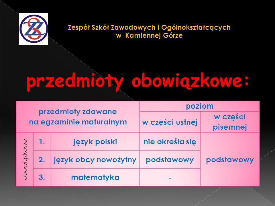 przedmioty obowiązkowe: Zespół Szkół Zawodowych i Ogólnokształcących w Kamiennej Górze