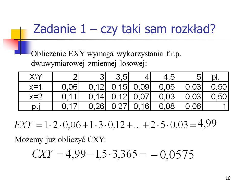 10 Zadanie 1 – czy taki sam rozkład? Obliczenie EXY wymaga wykorzystania f.r.p. dwuwymiarowej zmiennej losowej: Możemy już obliczyć CXY: