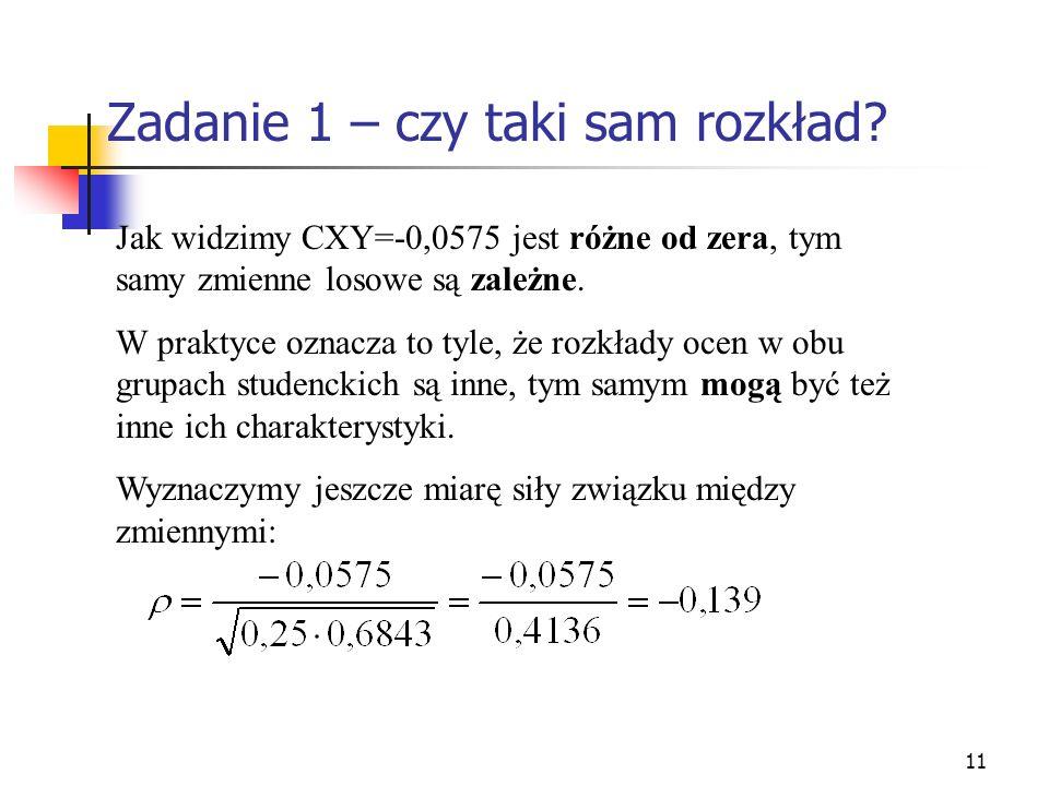 11 Zadanie 1 – czy taki sam rozkład? Jak widzimy CXY=-0,0575 jest różne od zera, tym samy zmienne losowe są zależne. W praktyce oznacza to tyle, że ro