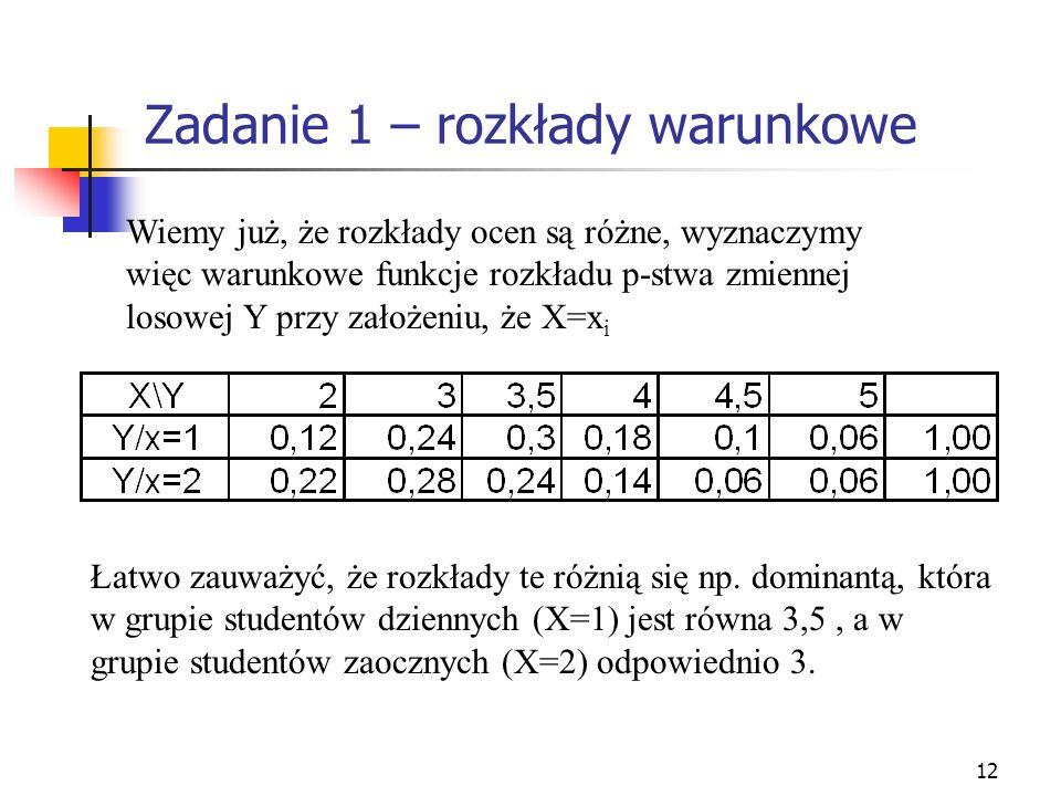 12 Zadanie 1 – rozkłady warunkowe Wiemy już, że rozkłady ocen są różne, wyznaczymy więc warunkowe funkcje rozkładu p-stwa zmiennej losowej Y przy zało