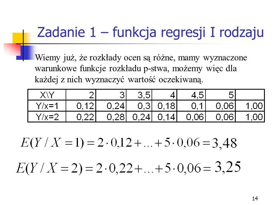 14 Zadanie 1 – funkcja regresji I rodzaju Wiemy już, że rozkłady ocen są różne, mamy wyznaczone warunkowe funkcje rozkładu p-stwa, możemy więc dla każ