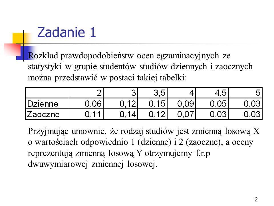 2 Zadanie 1 Rozkład prawdopodobieństw ocen egzaminacyjnych ze statystyki w grupie studentów studiów dziennych i zaocznych można przedstawić w postaci