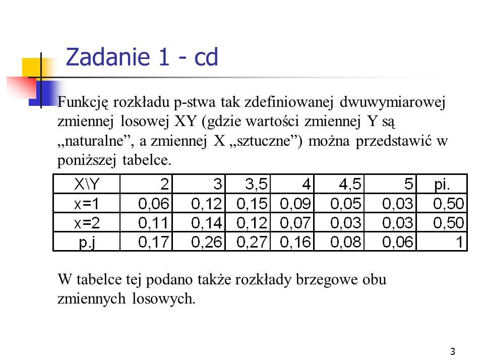 3 Zadanie 1 - cd Funkcję rozkładu p-stwa tak zdefiniowanej dwuwymiarowej zmiennej losowej XY (gdzie wartości zmiennej Y są naturalne, a zmiennej X szt