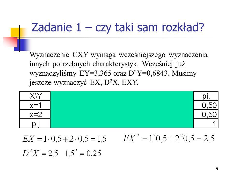 9 Zadanie 1 – czy taki sam rozkład? Wyznaczenie CXY wymaga wcześniejszego wyznaczenia innych potrzebnych charakterystyk. Wcześniej już wyznaczyliśmy E