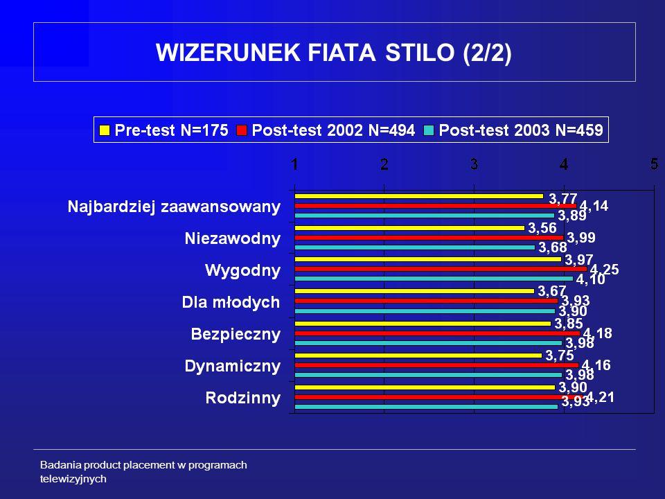 Badania product placement w programach telewizyjnych WIZERUNEK FIATA STILO (2/2)