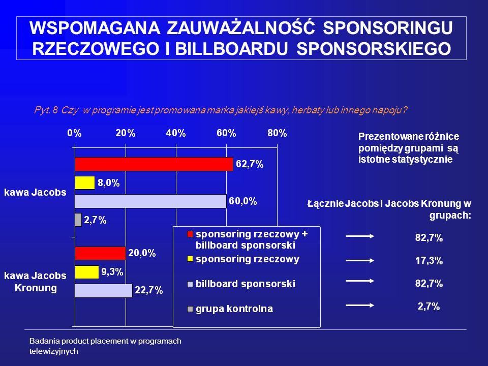 Badania product placement w programach telewizyjnych WSPOMAGANA ZAUWAŻALNOŚĆ SPONSORINGU RZECZOWEGO I BILLBOARDU SPONSORSKIEGO Pyt.