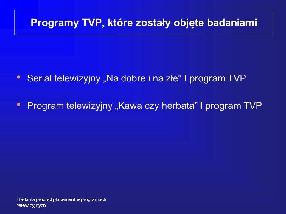Badania product placement w programach telewizyjnych Programy TVP, które zostały objęte badaniami Serial telewizyjny Na dobre i na złe I program TVP Program telewizyjny Kawa czy herbata I program TVP