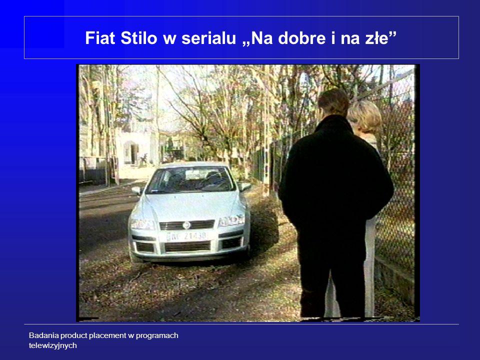 Badania product placement w programach telewizyjnych Fiat Stilo w Na dobre i na złe Jedyny markowy samochód w serialu Widoczny na ekranie w kilkunastu odcinkach – blisko przez rok czasu Bez pierwszoplanowej packshotowej ekspozycji marki