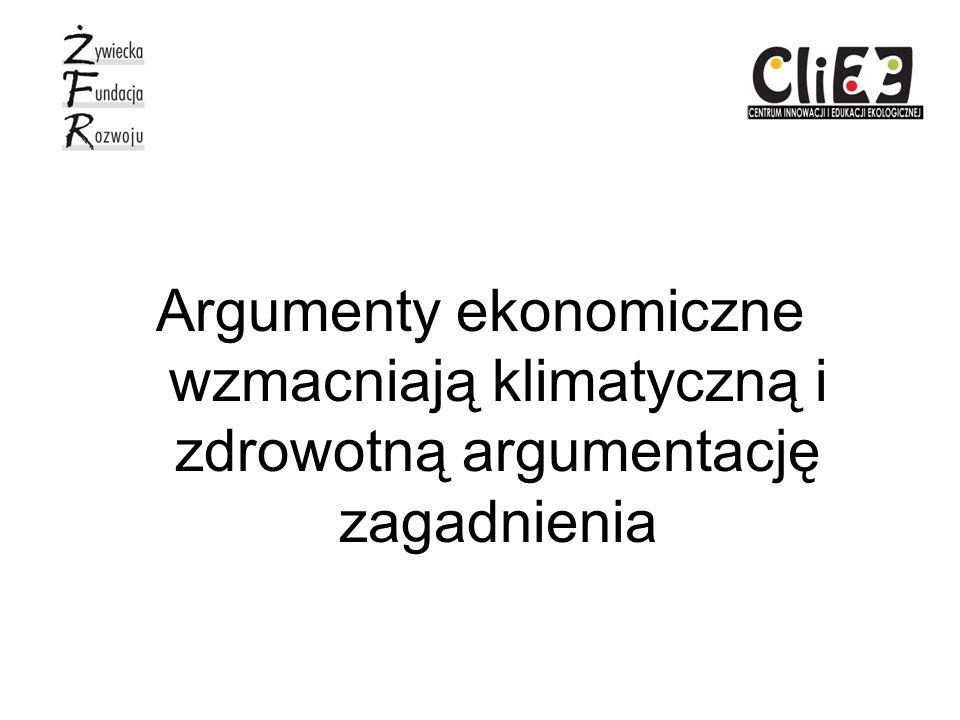 Argumenty ekonomiczne wzmacniają klimatyczną i zdrowotną argumentację zagadnienia