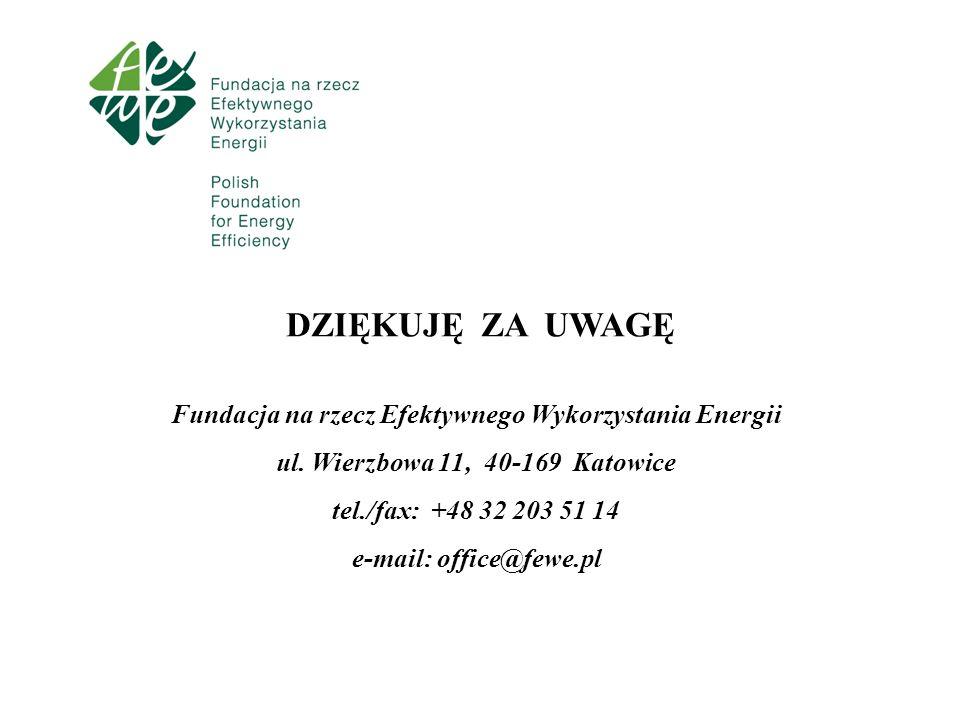 DZIĘKUJĘ ZA UWAGĘ Fundacja na rzecz Efektywnego Wykorzystania Energii ul.