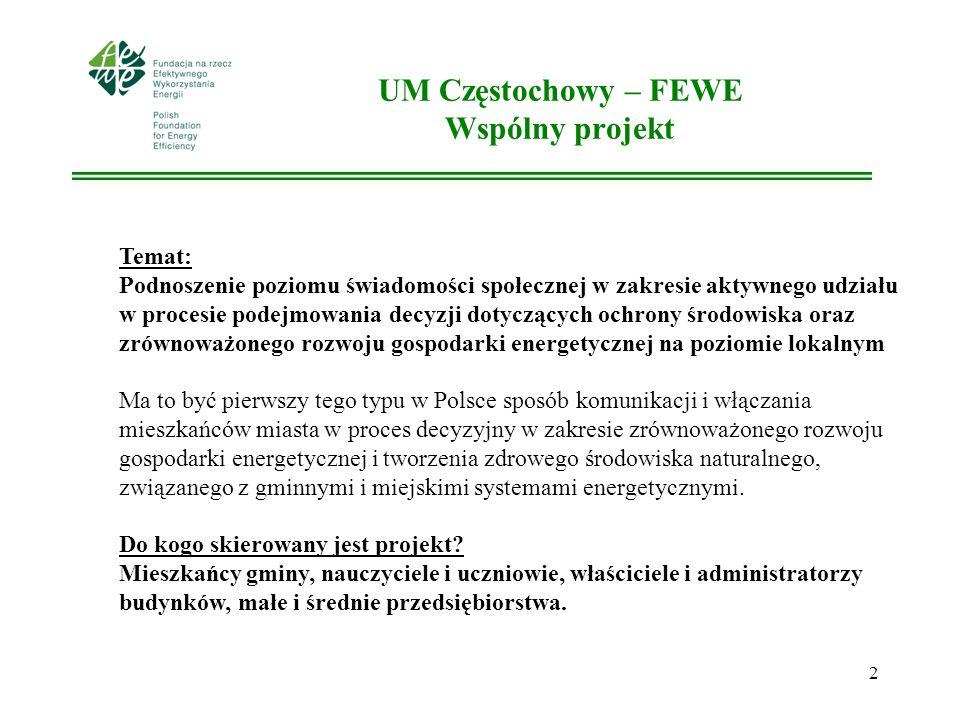 2 UM Częstochowy – FEWE Wspólny projekt Temat: Podnoszenie poziomu świadomości społecznej w zakresie aktywnego udziału w procesie podejmowania decyzji dotyczących ochrony środowiska oraz zrównoważonego rozwoju gospodarki energetycznej na poziomie lokalnym Ma to być pierwszy tego typu w Polsce sposób komunikacji i włączania mieszkańców miasta w proces decyzyjny w zakresie zrównoważonego rozwoju gospodarki energetycznej i tworzenia zdrowego środowiska naturalnego, związanego z gminnymi i miejskimi systemami energetycznymi.